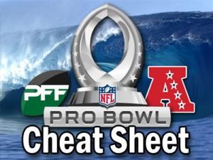 2012-Pro-Bowl-Cheat-AFC-FEA