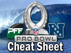 2012-Pro-Bowl-Cheat-NFC-FEA
