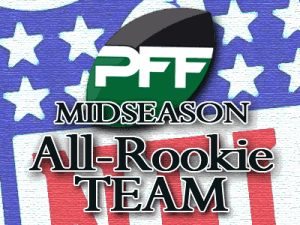 2012-All-Rookie-Mids-FEATUR