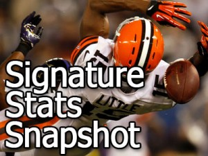 2012-snap-wr-droprate-FEATU