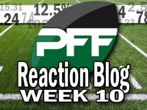 Reaction-blog-FEATURE-WK10