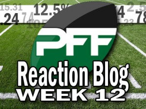 Reaction-blog-FEATURE-WK12