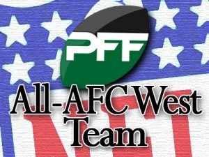 2012-All-AFC-West-FEATURE