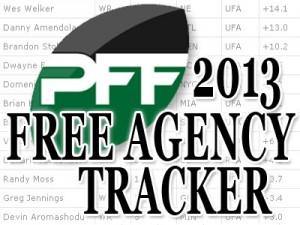 2013-FA-Tracker3