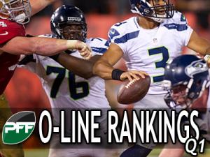 OL-Rankings-2013-Q1