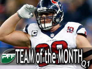 Team-of-the-Month-Q1