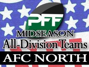 2013-Mid-All-Div-AFCN