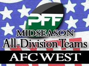 2013-Mid-All-Div-AFCW