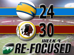 2013 REFO sd@was wk9