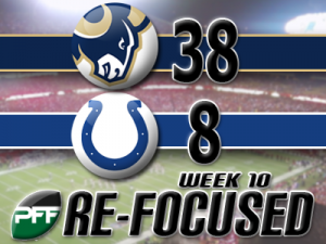 2013 REFO stl@ind wk10