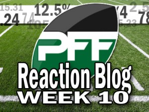 2013-Reaction-Blog-Wk10