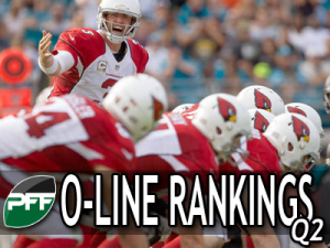OL-Rankings-2013-Q2
