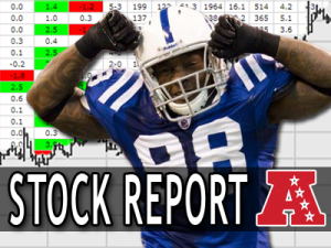 Stock-Report-AFC1-wk09a
