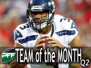 Team-of-the-Month-Q2