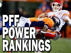 power-rank-2013-WK11