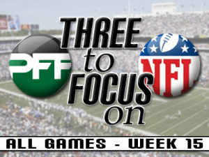 2013 3TFO All Games WK15