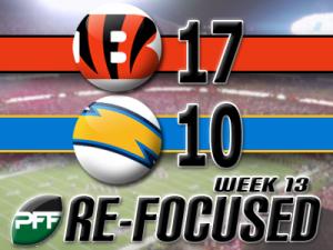 2013-REFO-WK13-CIN@SD