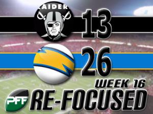 2013-REFO-WK16-OAK@SD