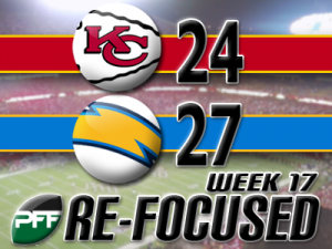 2013-REFO-WK17-KC@SD