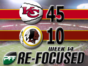 2013 REFO kc@was wk14