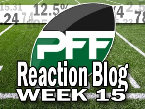 2013-Reaction-blog-WK15