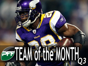 Team-of-the-Month-Q3