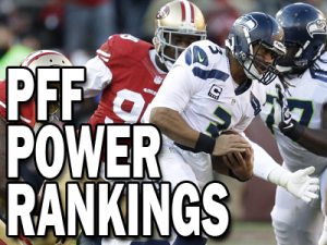 power rank 2013 WK14