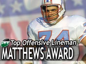 2013-Matthews-Award