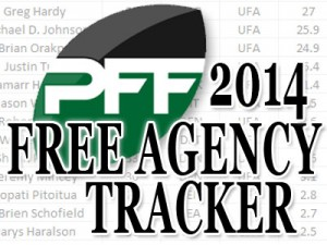 2014-FA-Tracker