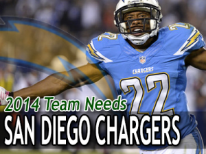 2014-Teams-Needs-SD