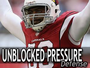 unblocked-pressure-D