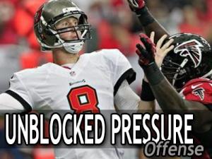 unblocked-pressure-O