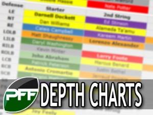 2014-depth-charts