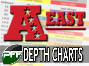 2014-depth-charts-update-AFCE