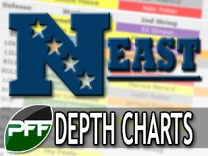 2014-depth-charts-update-NFCE