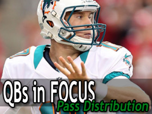 qb-month-distribution
