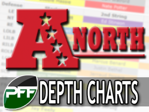 2014-depth-charts-update-AFCN