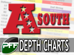 2014-depth-charts-update-AFCS