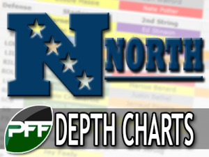 2014-depth-charts-update-NFCN