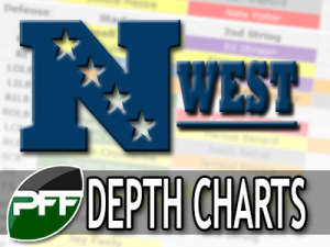 2014-depth-charts-update-NFCW