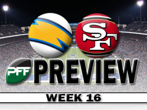 2014-Prev-WK16-SD@SF