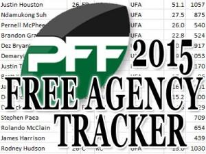 2015-FA-Tracker