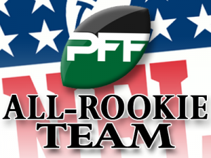 2014-ALL-ROOKIE-TEAM