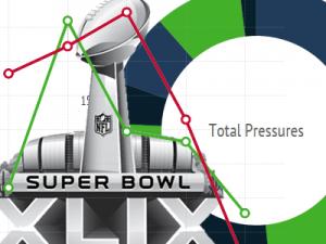 SB-XLIX-infographic