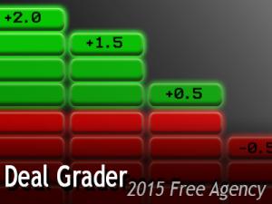 2015-deal-grader
