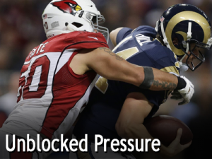 unblocked-pressure-team
