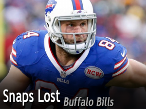 snaps-lost-BUF