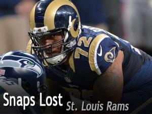 snaps-lost-STL