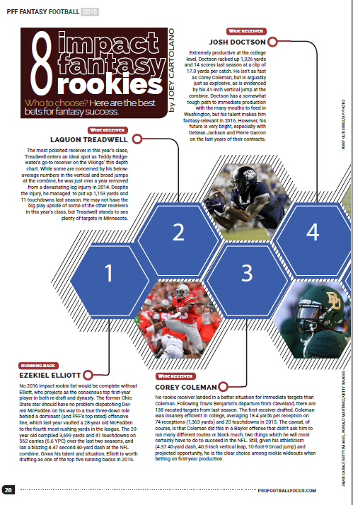 Draft Guide 2