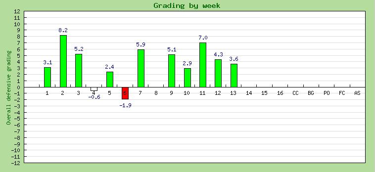 Replogle 2015 Grades